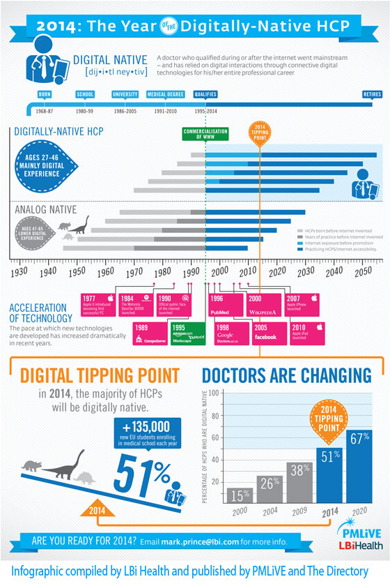 digital-natives-infographic-body (1)