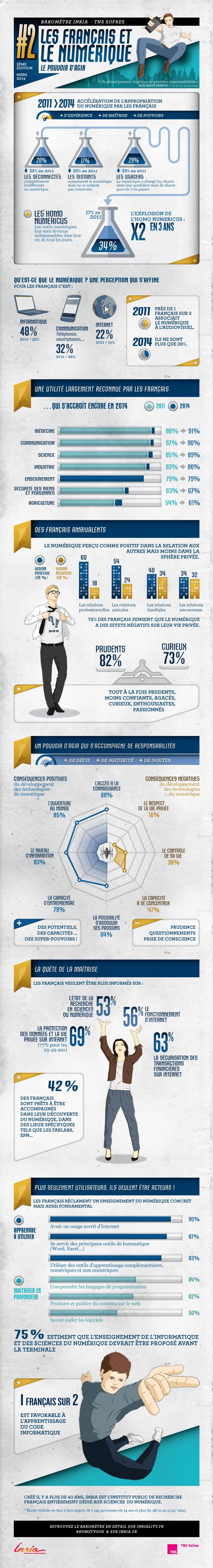 Barometre2014_Infographie_socle